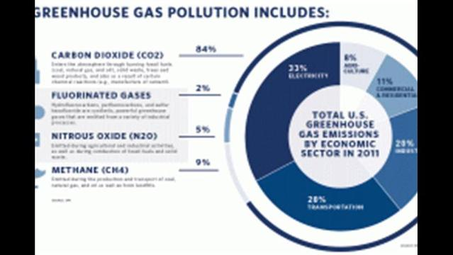 EPA announces new rules for power plant carbon emissions